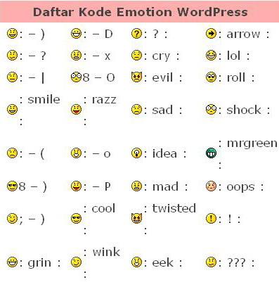 daftar emotion